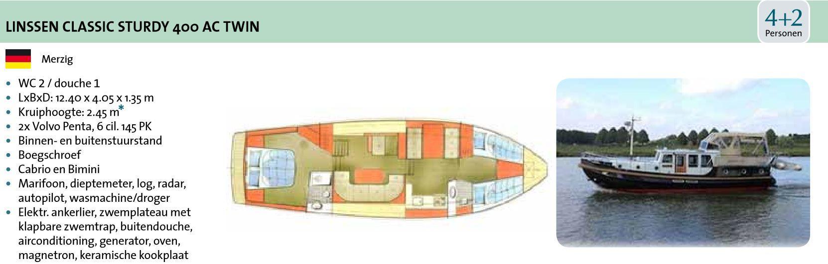 Linssen Classic Sturdy 400 Ac Twin Bboat